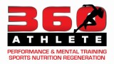 Fitzmaurice Performance 360 Athlete Program - we created a new logo to represent their growing business