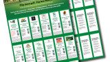 Golf Pass Fundraising Ticket Coupons - 18 Custom Coupons - Tri-Fold - Full Color - Perforation on Coupon Tickets