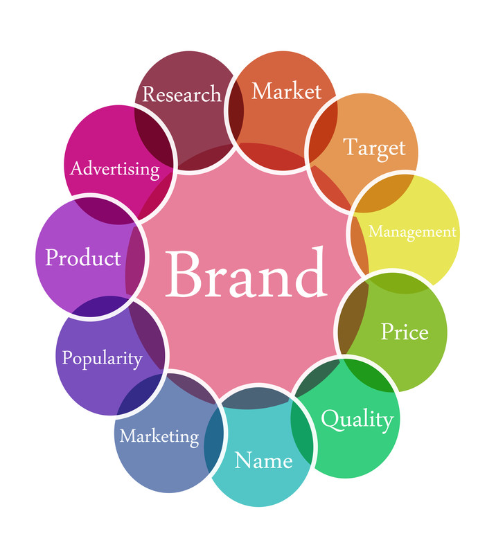 How to Build Your Brand From the Bottom Up